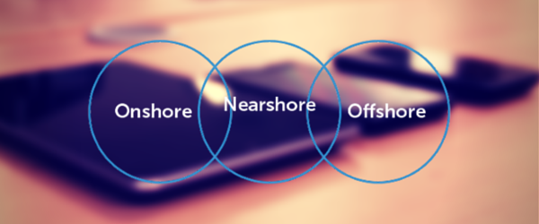 Offshoring, Nearshoring, Onshoring & Outsourcing